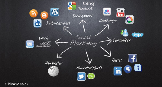 marketing-2-0-social