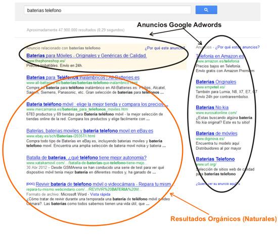 resultados organicos y anuncios adwords